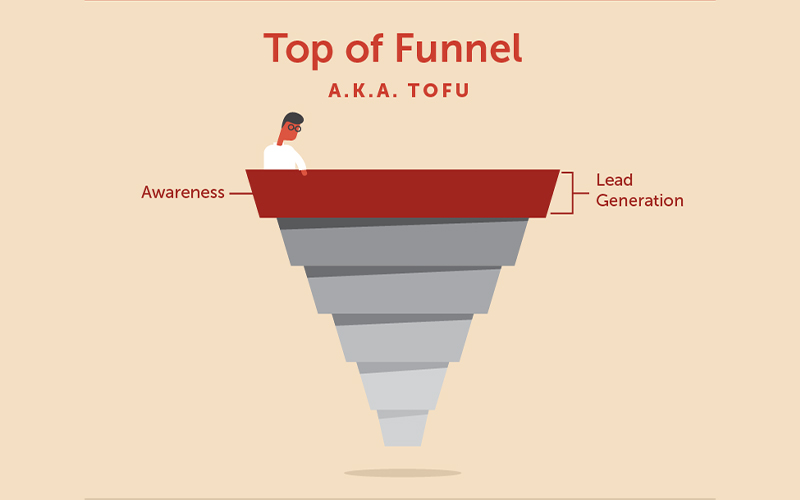 Top of funnel marketing