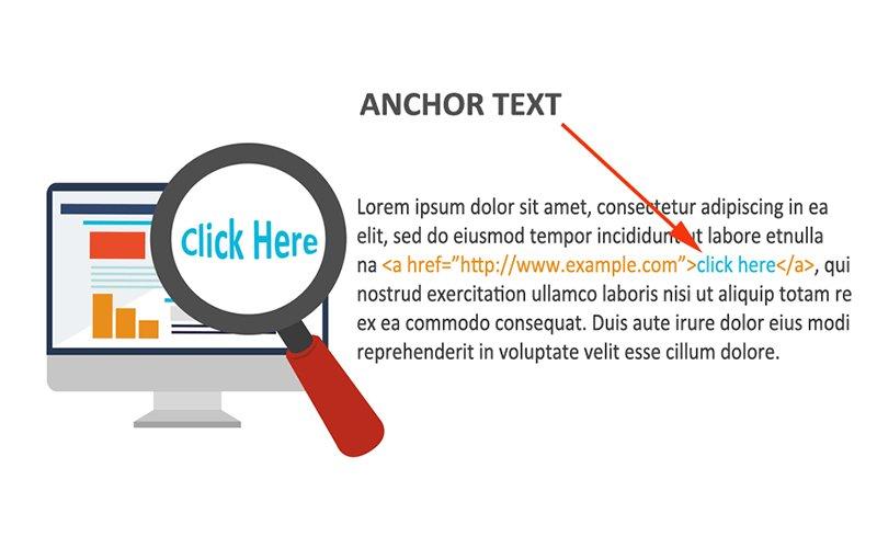 Enlaces y anchor text